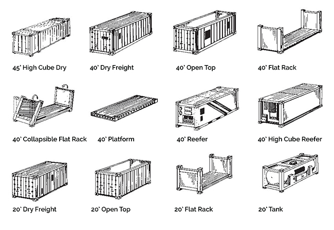 containers_types